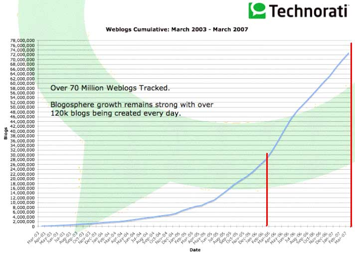 9-5tech-weblogs.jpg