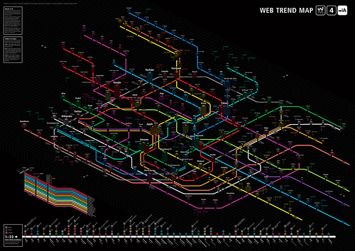 trendmap 4 Web Trends Visualization: 2009   2007 Web Trend Maps