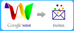  Google Wave: Invite Led Viral Campaign