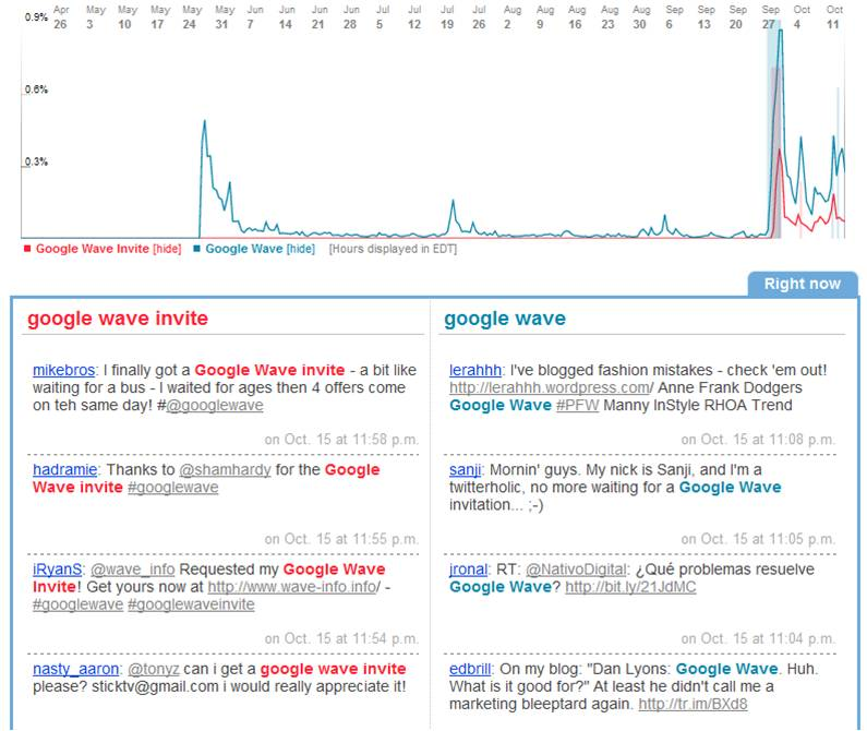 twitter google wave buzz 4 Google Wave: Invite Led Viral Campaign